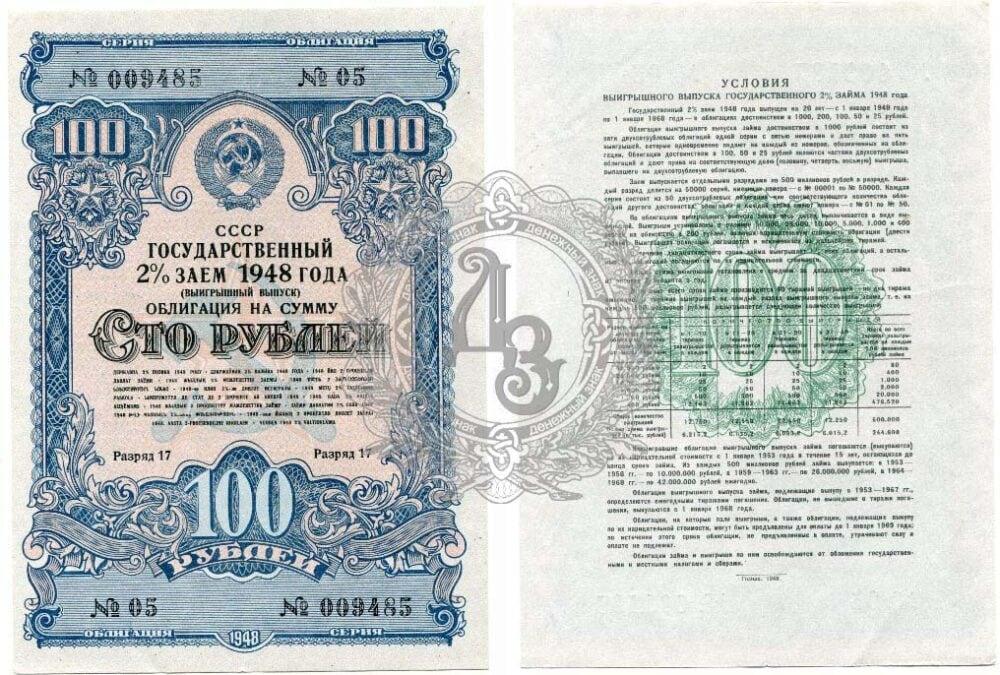 Обзор рынка российских облигаций 2021 года