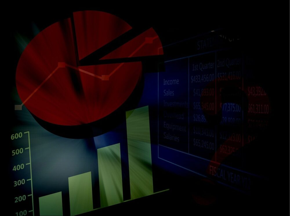 Отчеты компаний о прибыли во многом определяют дальнейшие перспективы роста акций