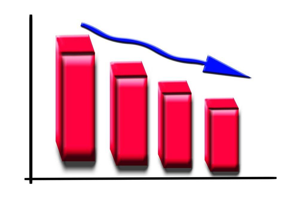 Новости фондового рынка США 25 мая вновь началось снижение
