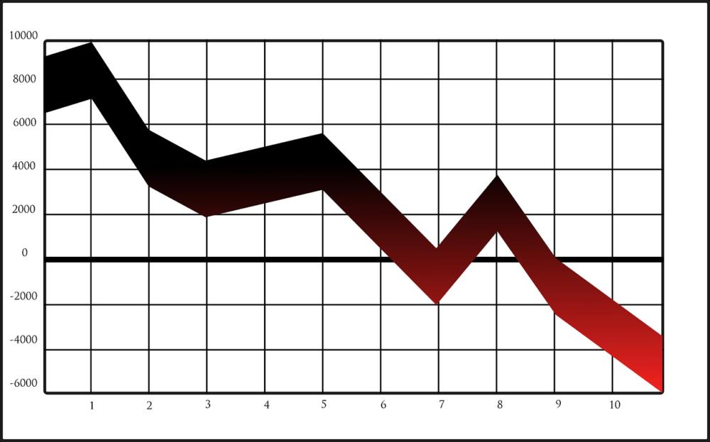 На американском фондовом рынке акции начали неделю с падения