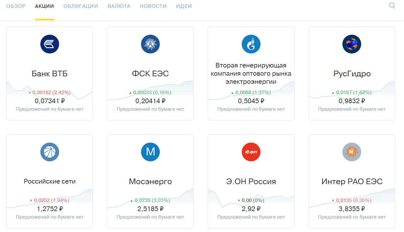 Тинькофф инвестиции - обзор сервиса
