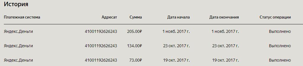 Яндекс директ за октябрь
